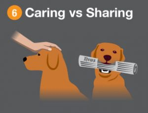Caring-vs-Sharing