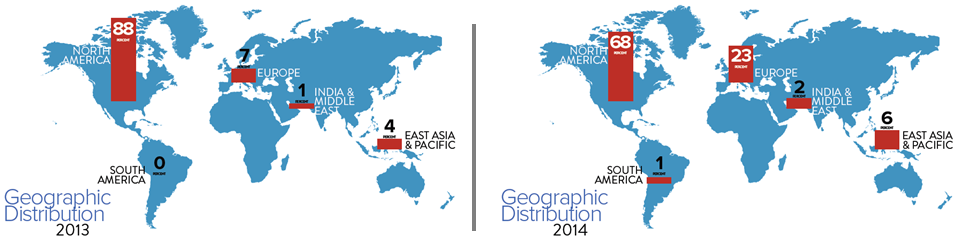 Geographic Distribution 13_14