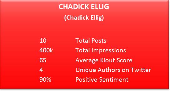 Chadick Ellig Social