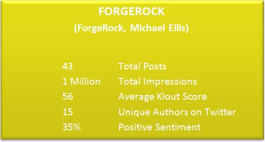 Forgerock Social