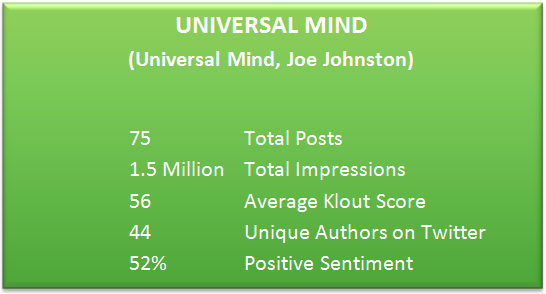 Universal Mind Social