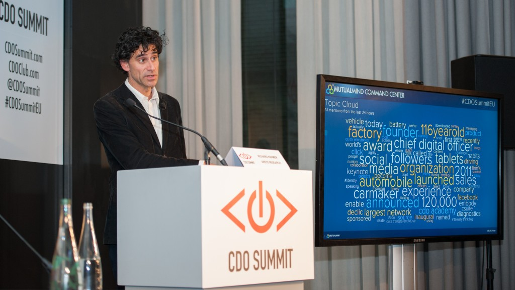 MutualMind, Richard Kramer, Chief Digital Officer Summit, Amsterdam, E.U., 2015